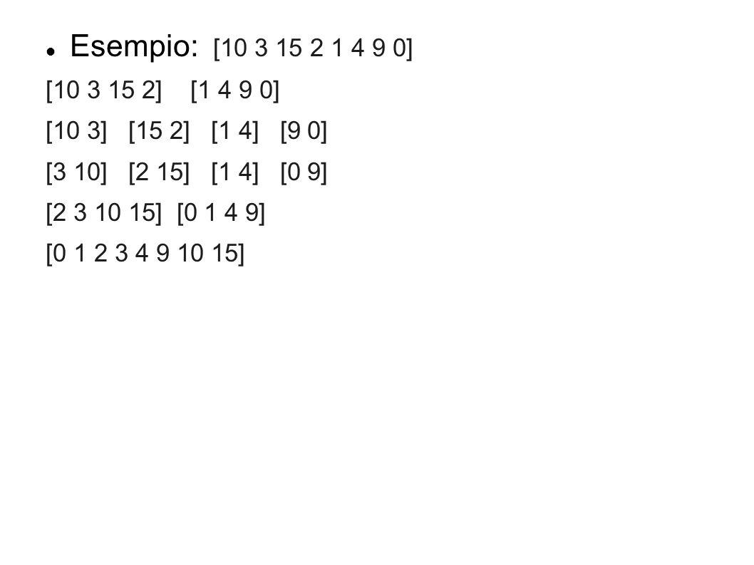 Esempio: [10 3 15 2 1 4 9 0] [10 3 15 2] [1 4 9 0] [10 3] [15 2] [1 4] [9 0] [3 10] [2 15] [1 4] [0 9]